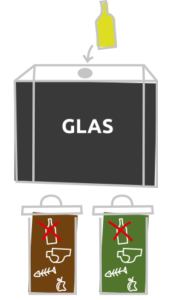 Glascontainer